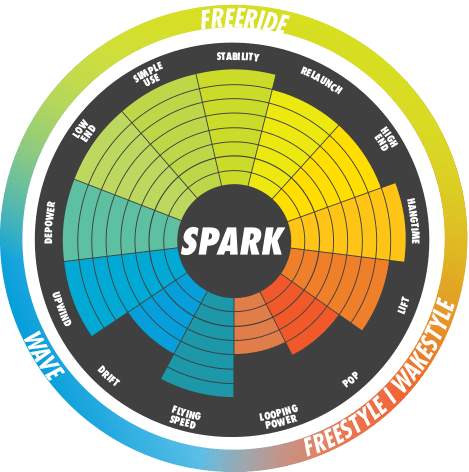 2018-Gaastra-Kites-Quickfinder-Spark-1