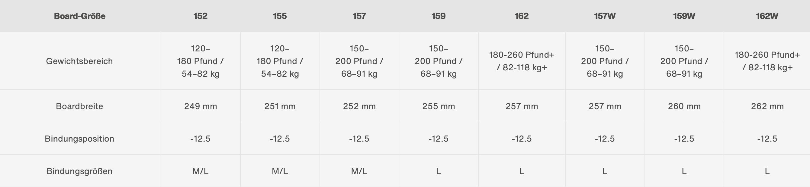 burton-process-camber-2021-snowboard-gr-sse