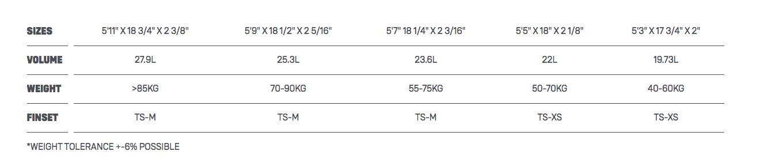 Duotone-Wam-SLS-2