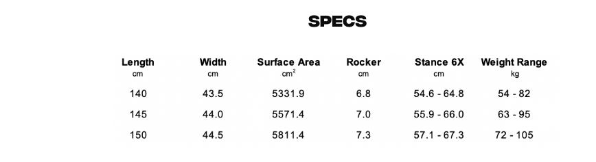 liquid-force-butterstick-specs