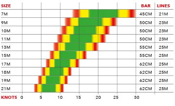 R1-V3-2018-Wind-range-water