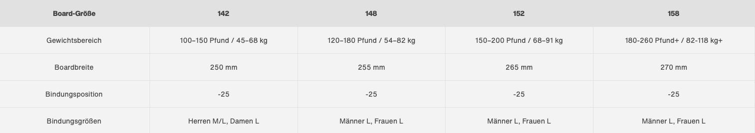 burton-family-tree-pow-wrench-flat-top-2021-snowboard-gr-ssen