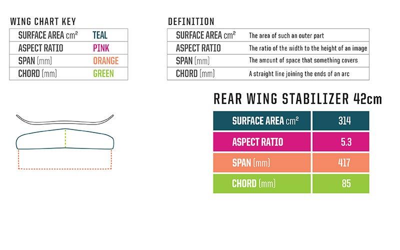 2019_SS_hoverglide-modular-wings-08Me4pam0I4kkKz