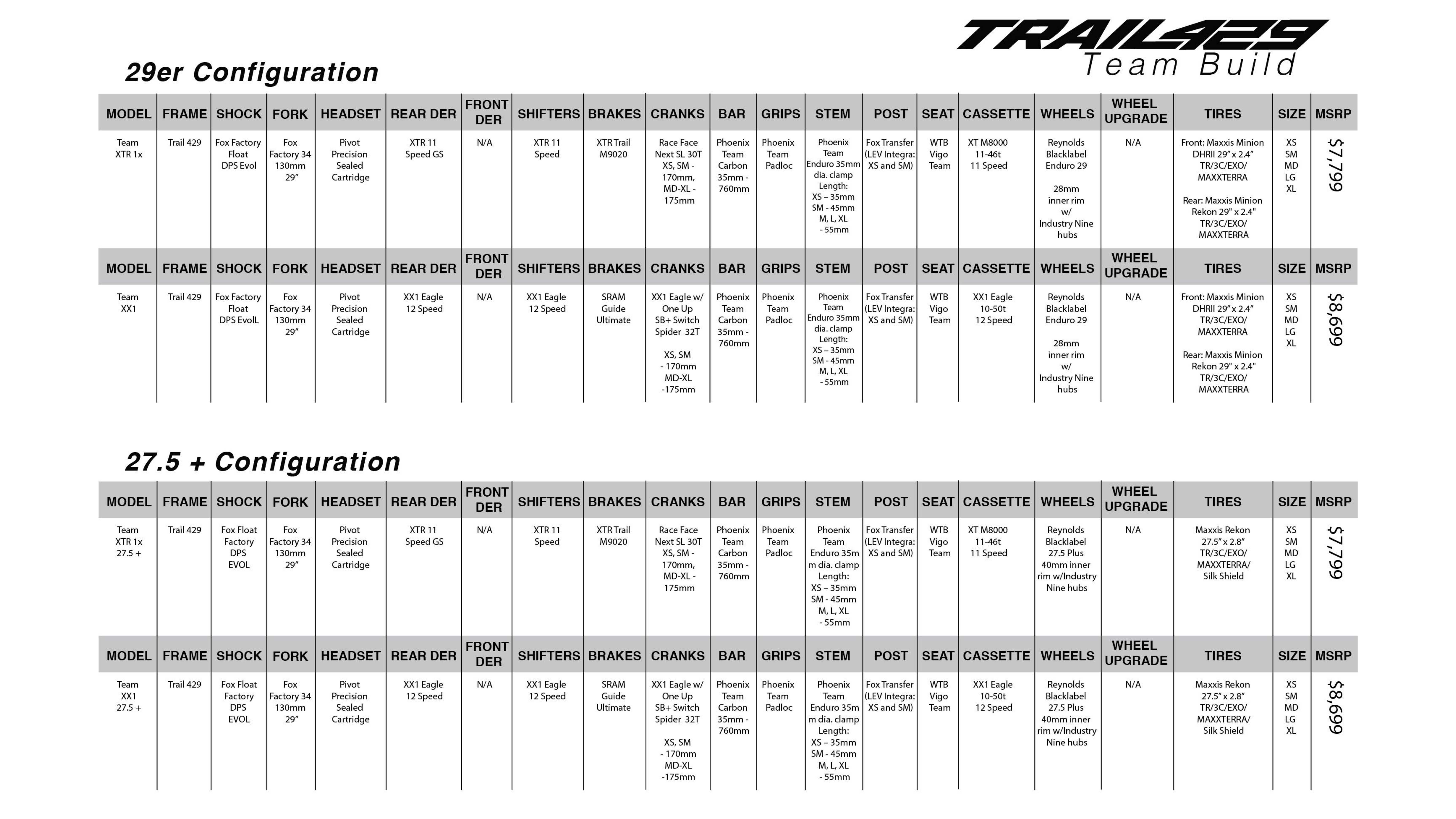Trail-429-TEam
