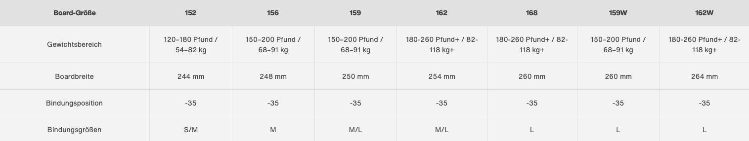 burton-flight-attendant-camber-2021-snowboard-gr-ssen
