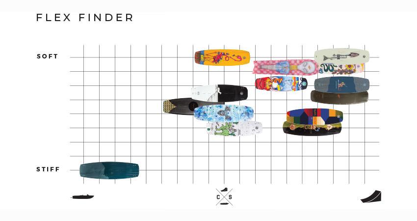 flex-finderS0MTMdzAzSM76
