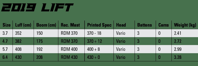 2019WS_Sail_Spec_Sheet_Lift