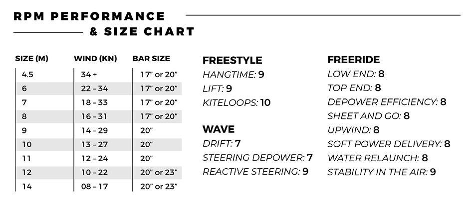 2019_SS_RPM_perfromance-chart1