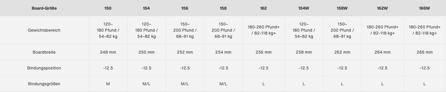 burton-custom-flying-v-2021-snowboard-gr-ssen