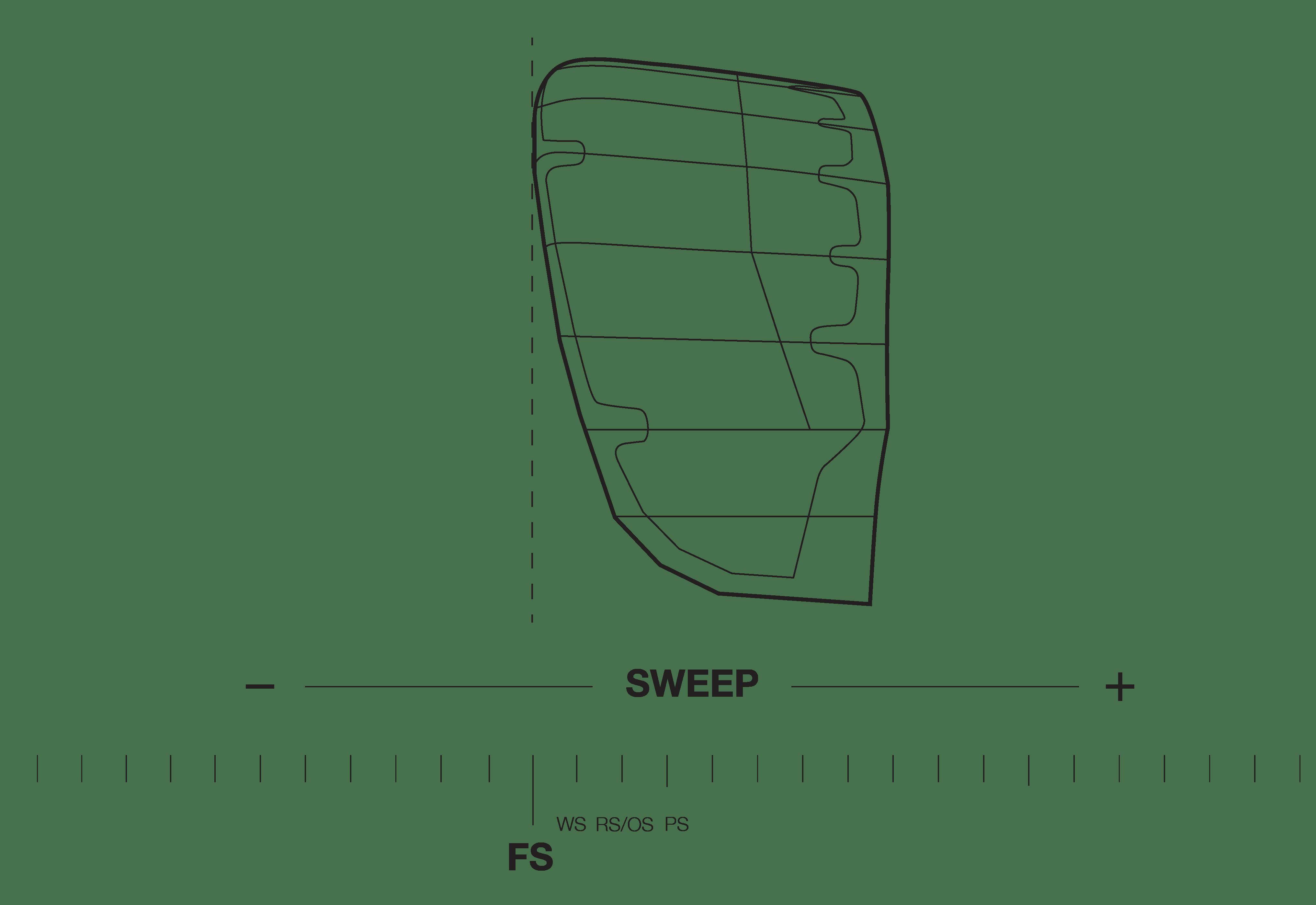 FS_v3_SWEEP