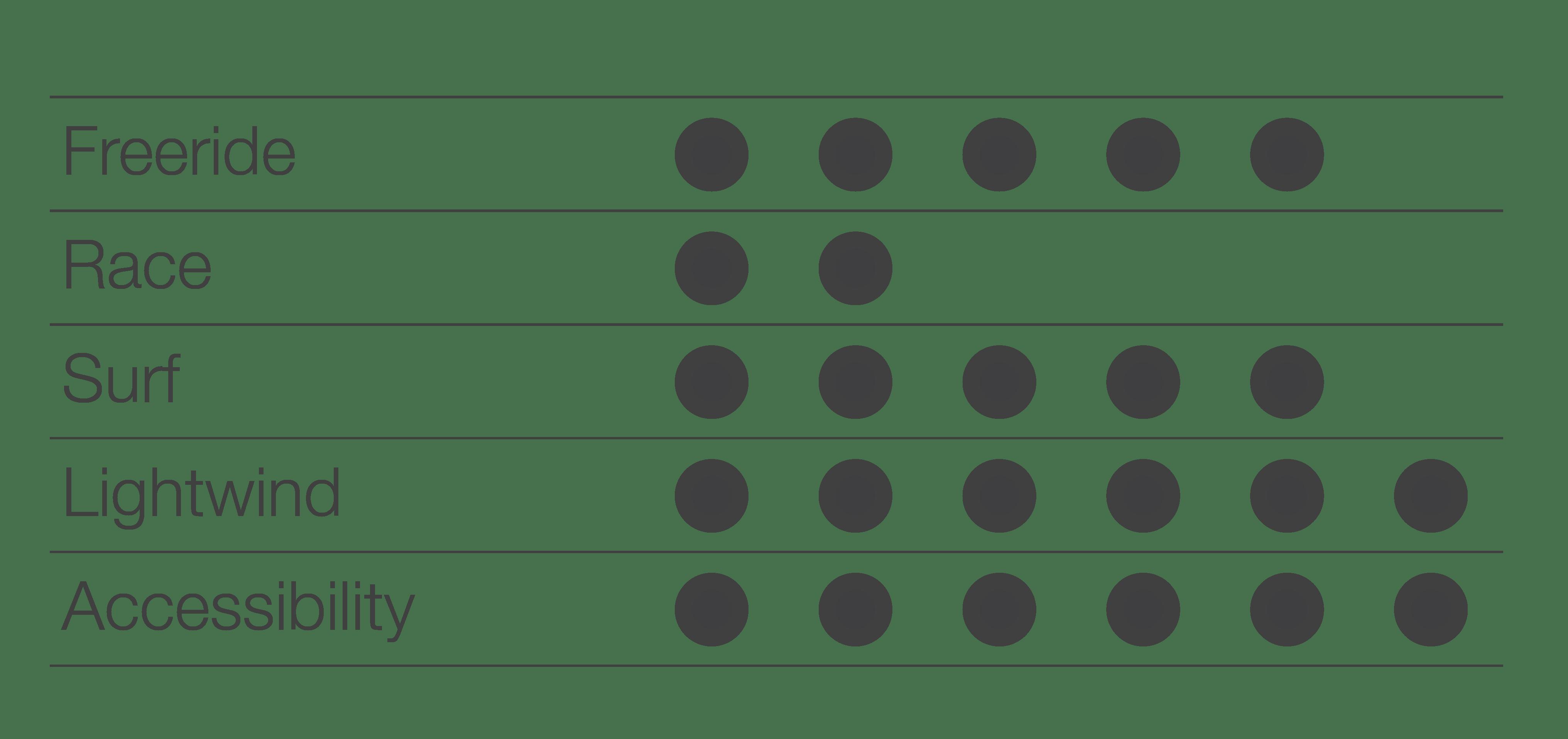 HCS-_RIDINGSTYLE