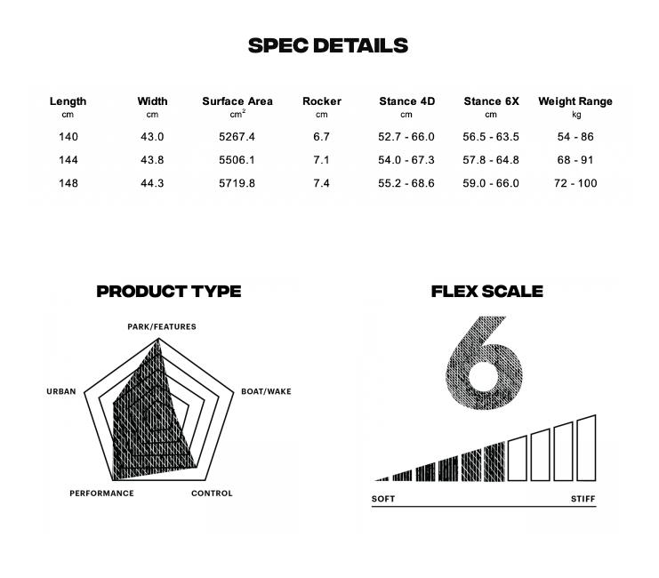 liquid-force-rhythm-wakeboard-specs
