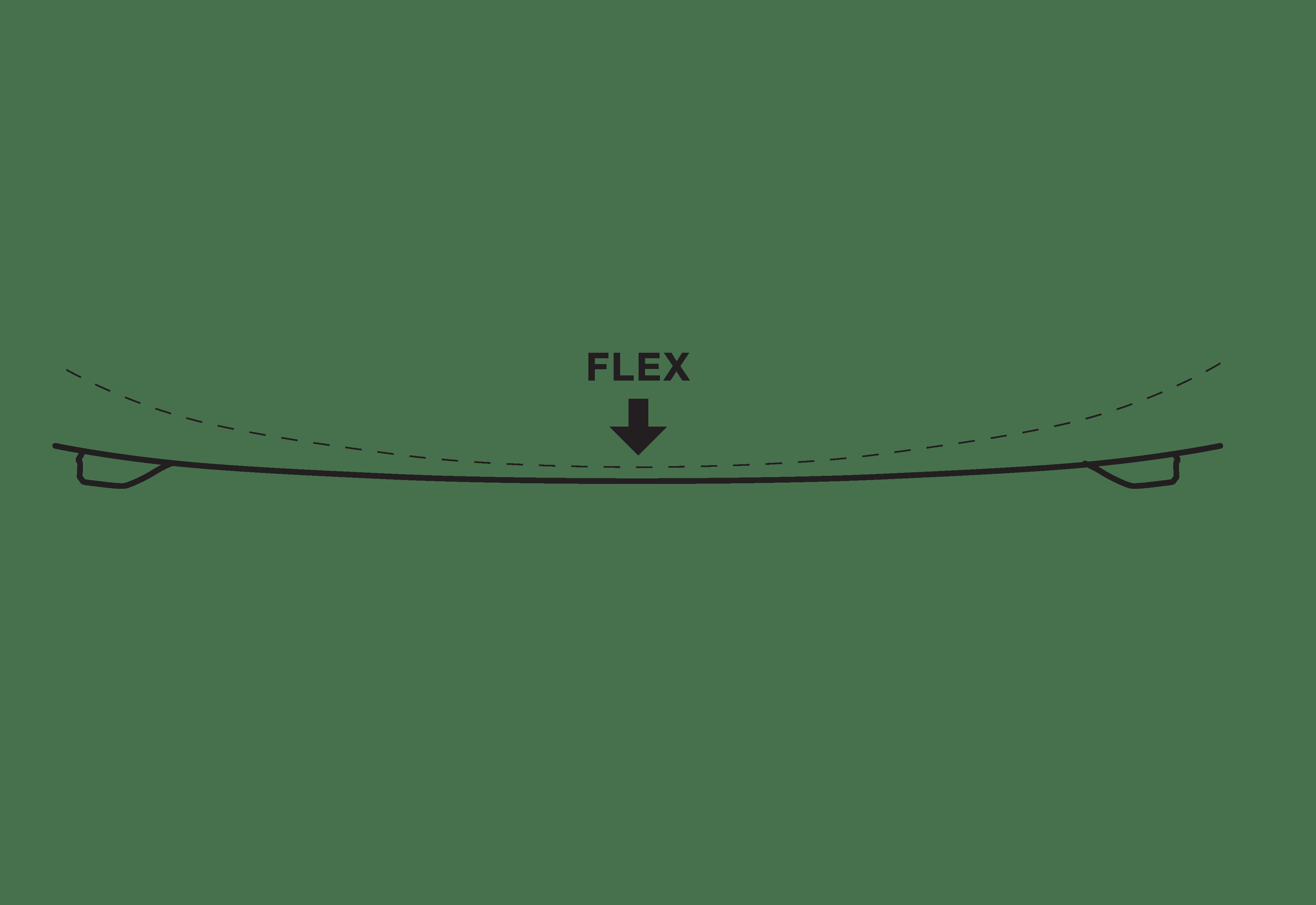 COMMANDER_flex