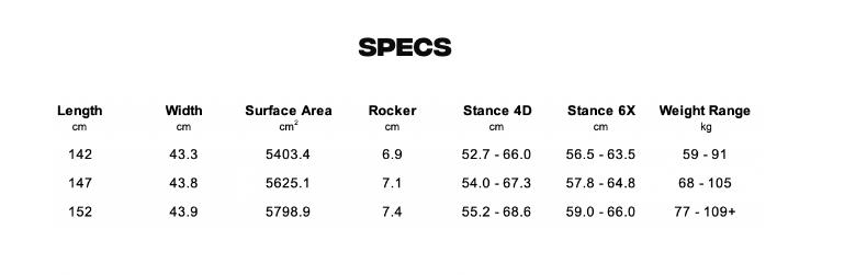 liquid-force-raph-wakeboard-specs