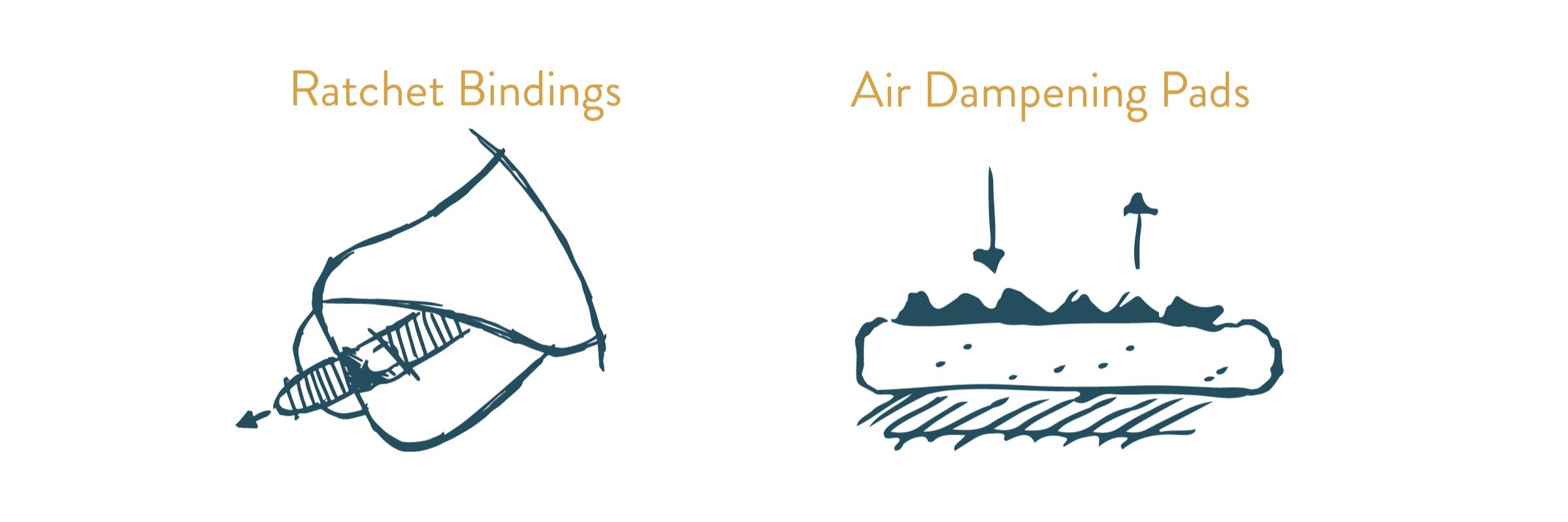 AirPadRatchet