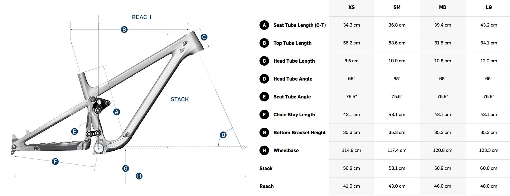 pivot-mach-6-geometrie