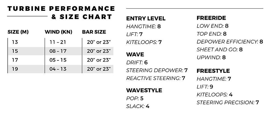 2019_SS_TURBINE_perfromance-chart