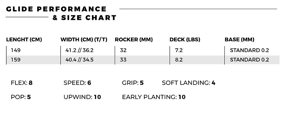 2019_SS_GLIDE_perfromance-chart